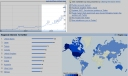 Twitterpopularität gemessen am Suchvolumen (Quelle: Google Insights)