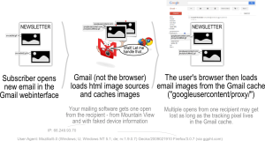 gmail-image-caching